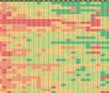 Data snapshot